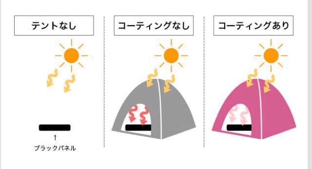 ポップアップテント 色 選び
