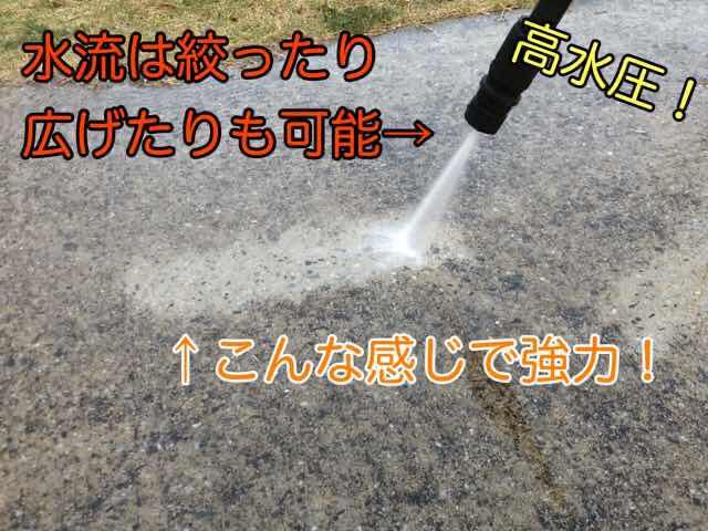 高圧洗浄機 水圧
